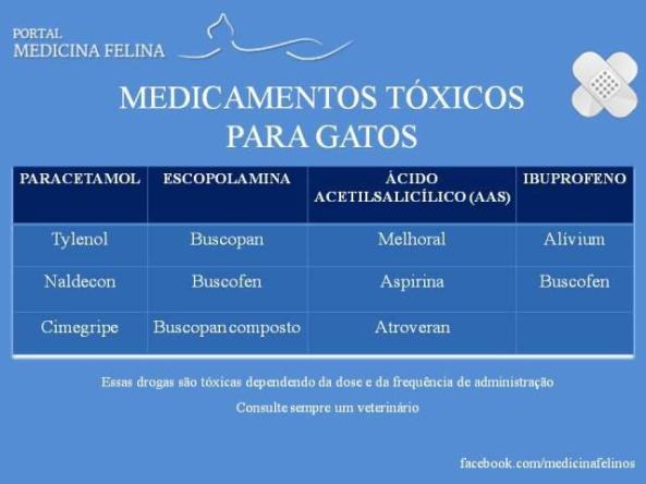 toxicos remedios